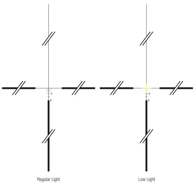 Trijicon ACOG 4x32 .223 Amber Crosshair SF0023