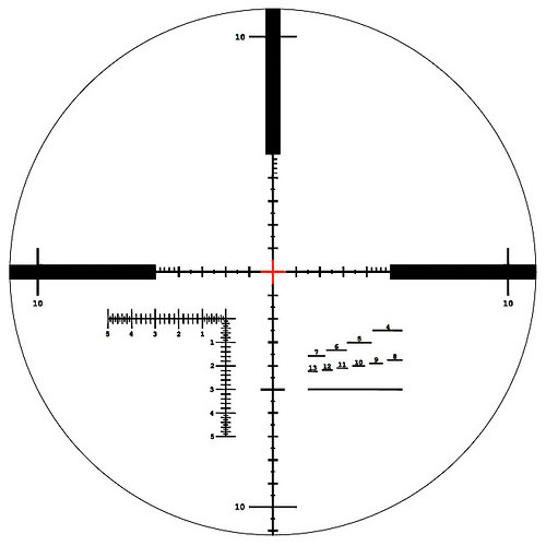 Schmidt Bender PMII 5-20x50 LP LT MTC/CT DT MSR RAL8000 Scope
