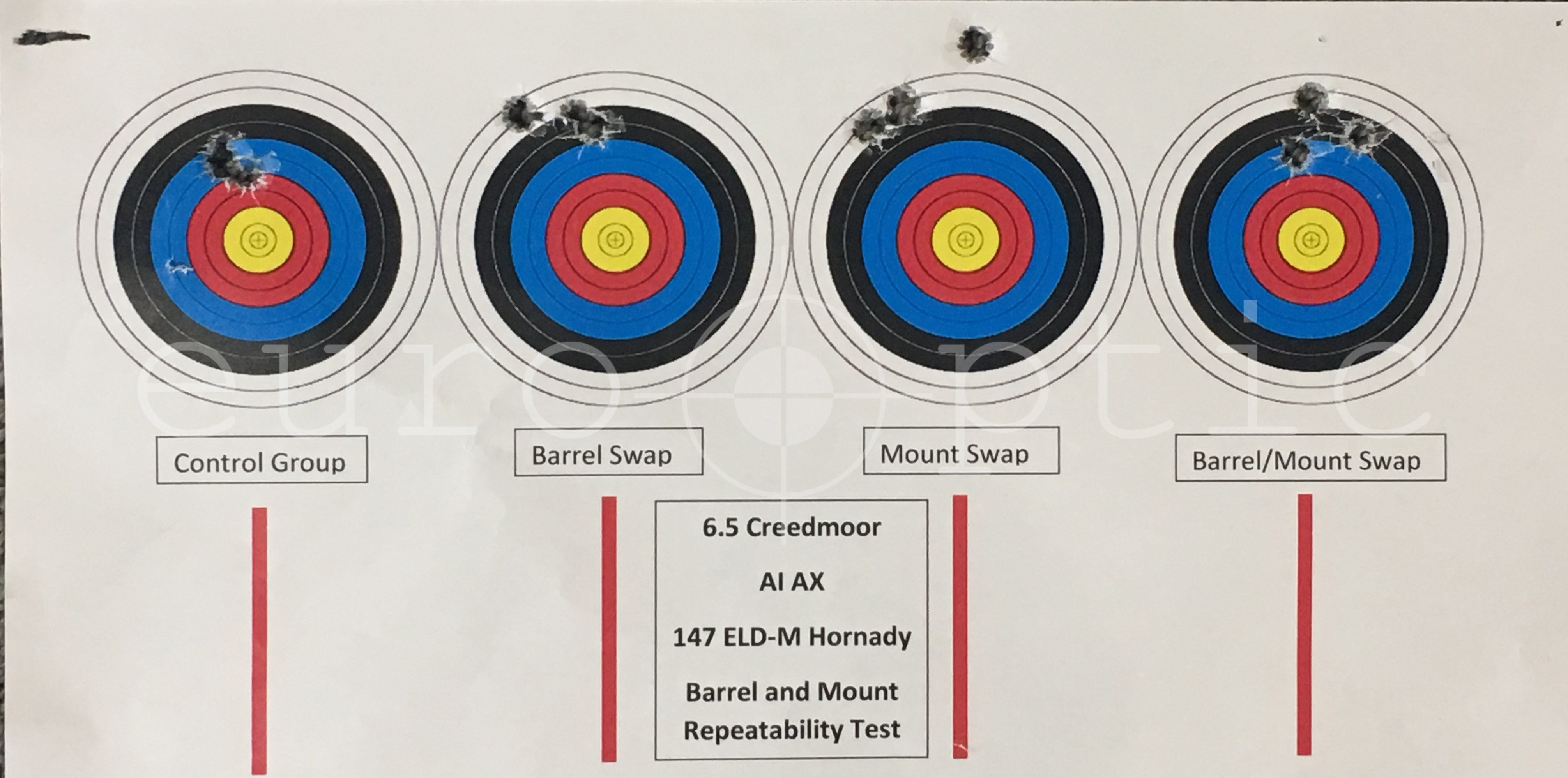 AMXC Repeatability Test Target